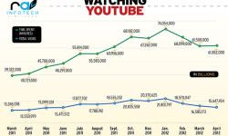 youtube_comscore_april_2012