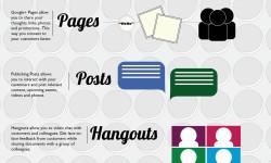 Googleplus_infographic