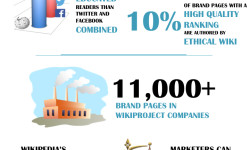 Wikipedia-and-marketing-infographic
